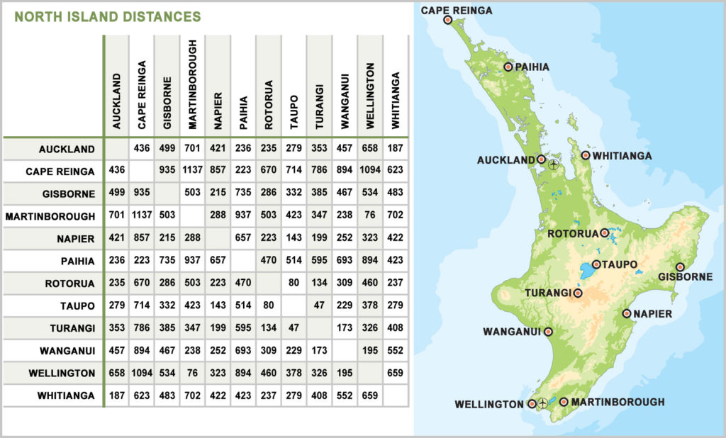 travel distances north island new zealand
