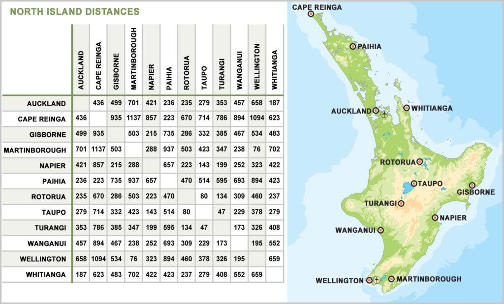 travel distances north island new zealand