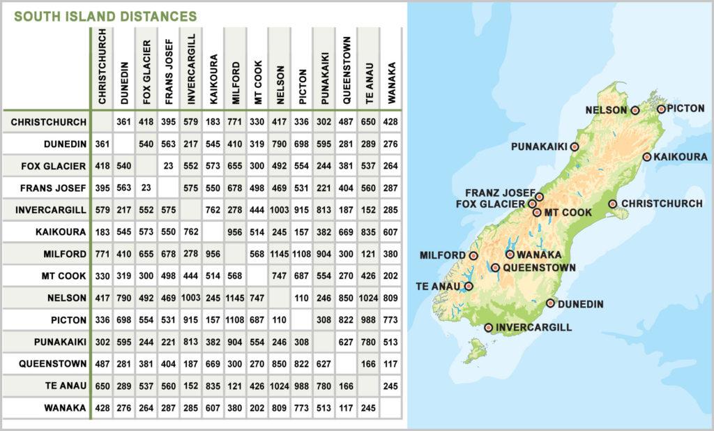 travel distances south island new zealand